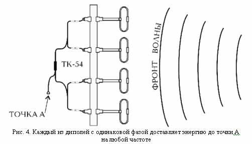Сумматор антенн схема