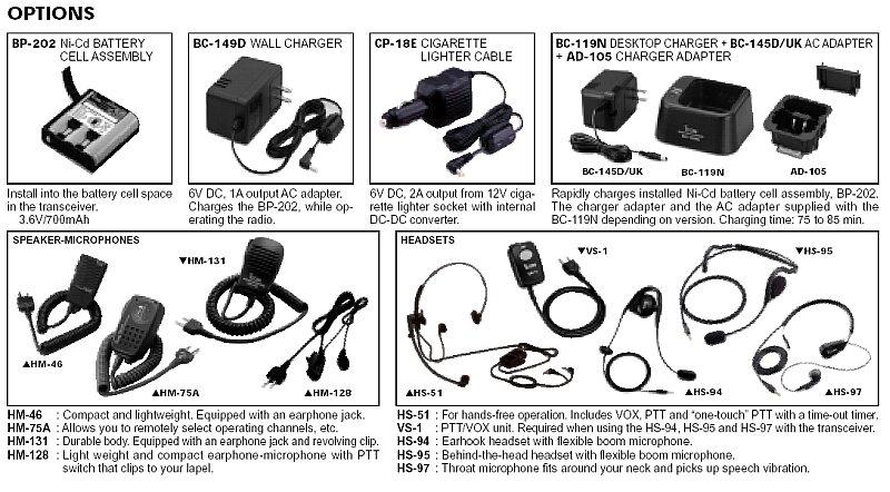 Icom IC4088 Портативная любительская радиостанция  TampT
