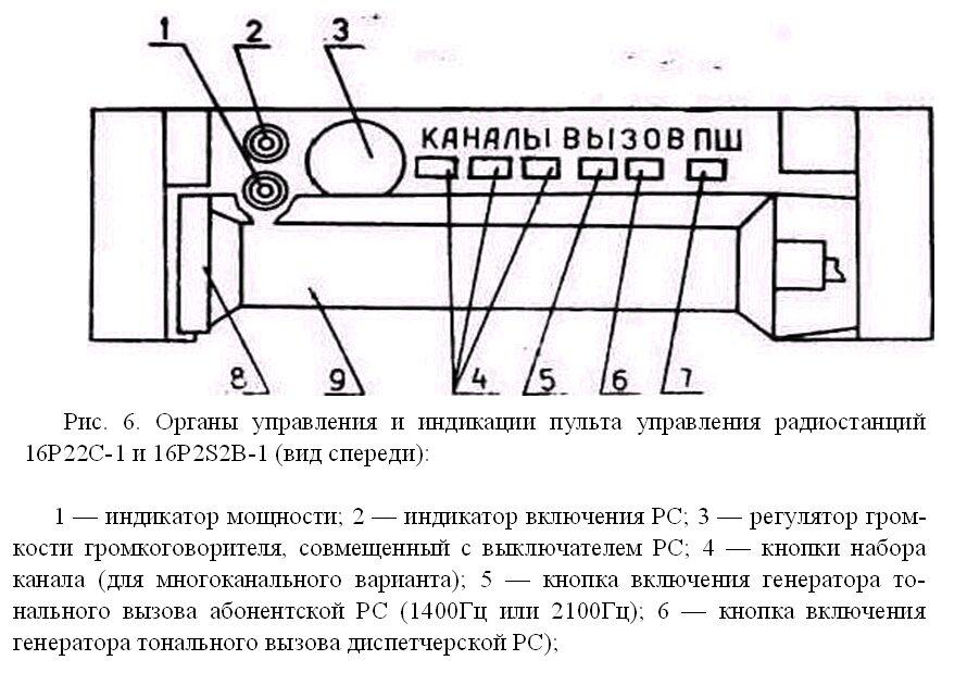 Маяк 16Р22В-1 - схема 4.