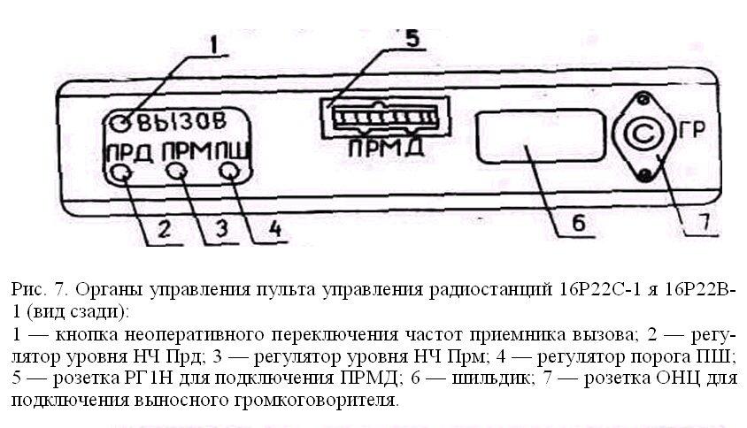Маяк 16Р22В-1 - принципиальная