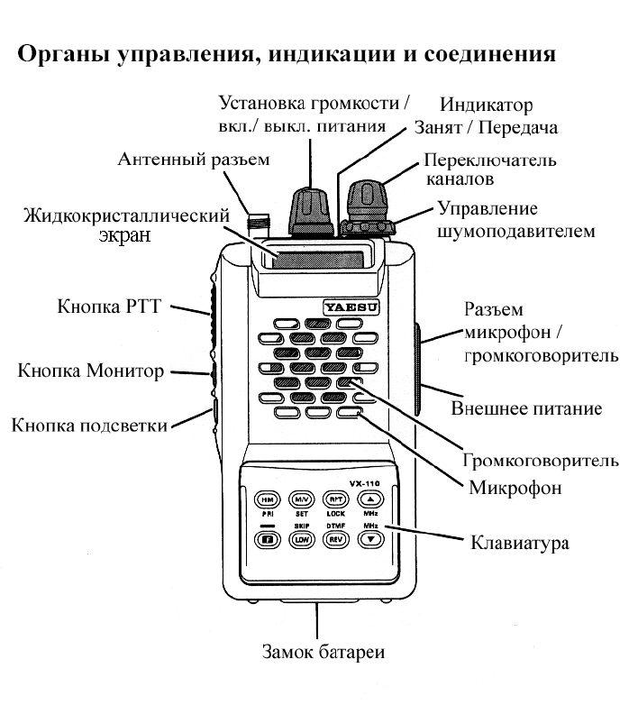 3. Vertex VX-110 (аналог)