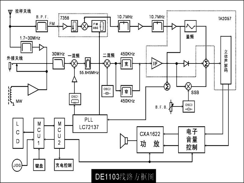 схема Degen DE1103!