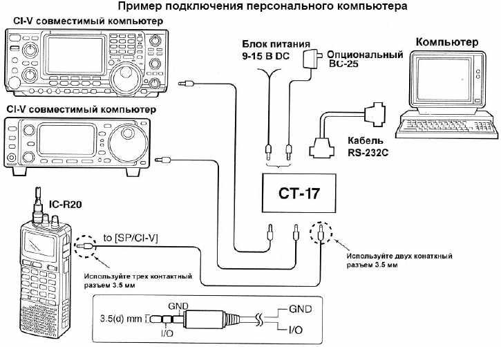 В кабеле от SIEMENS S35 (с СОМ