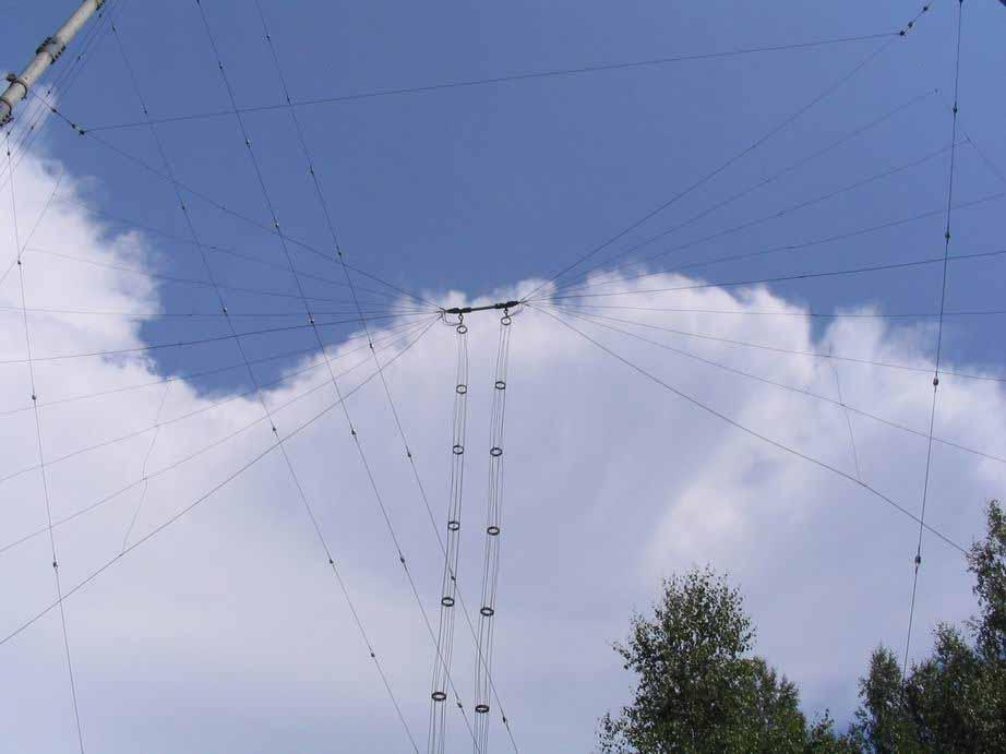 фидерные линии фото