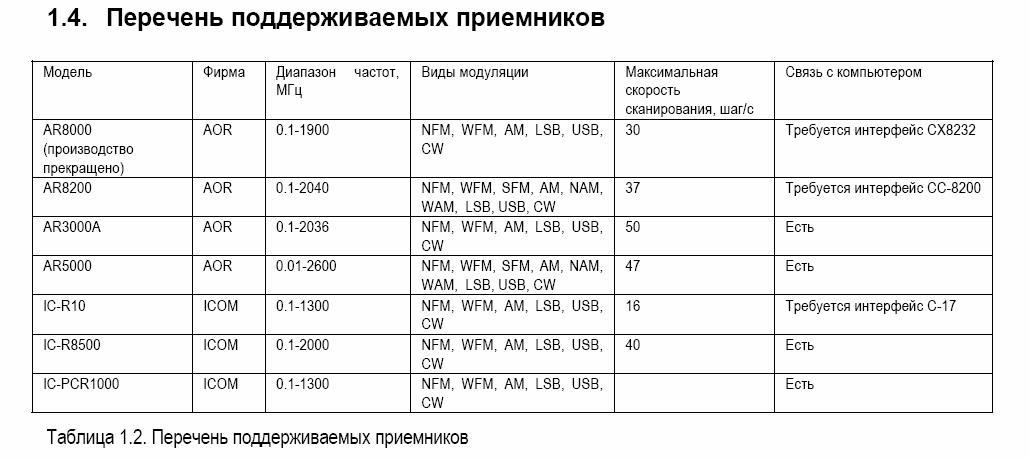 AOR AR3000A - radioscanner.ru