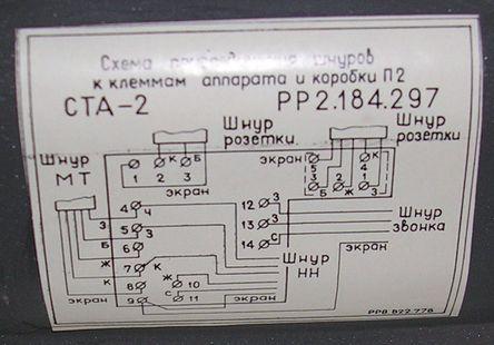 Схема подключения кабелей к