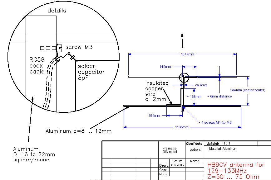 Как самому сделать антенну для цифрового телевидения DVB 94