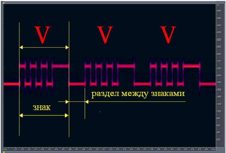 Программа для изучения азбуки морзе апак скачать