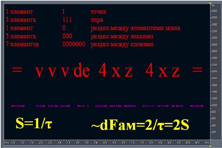 Скачать программа для изучения азбуки морзе
