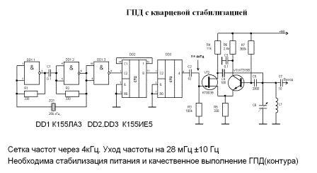 Генератор качающейся частоты на ad9850 - c9