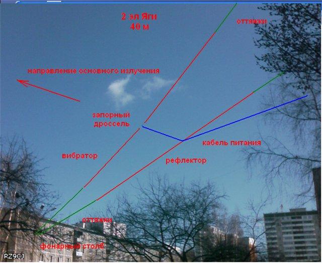 Яги-антенна с высоким коэффициентом усиления