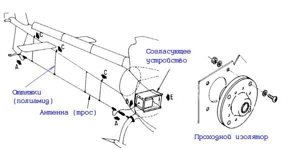 Рисунок сделан на основе схемы