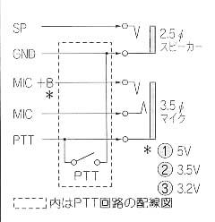 Alinco Dj-491t инструкция - фото 11