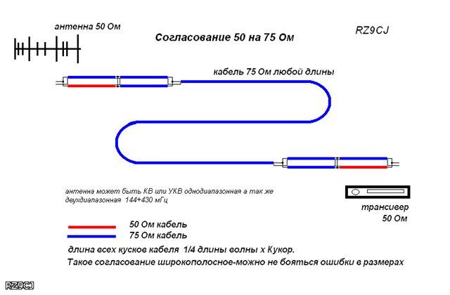 Питание антенны вертикальная Delta Loop | RUQRZ.COM - сайт ...