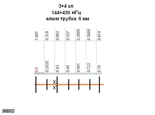 Антенна 144 430 своими руками
