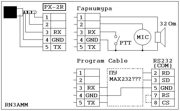 Инструкция По Эксплуатации Рации Motorola T5422