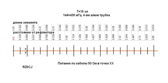 Яги на 144 430