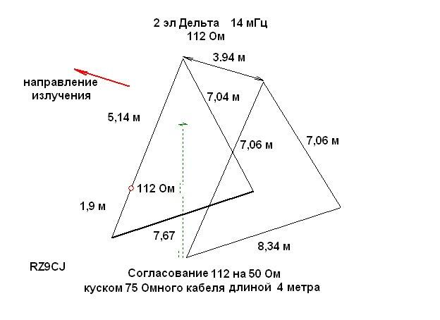 Треугольник на 20 метров своими руками