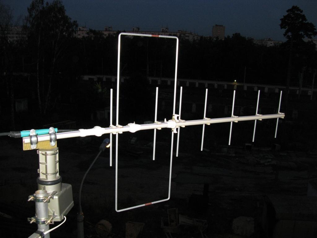 Двухдиапазонные антенны