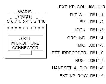 Motorola GM340 Радиостанция ... - alpha-com.ru