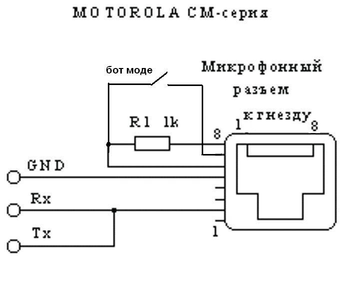 programmator-na-motorola-gm-xxx