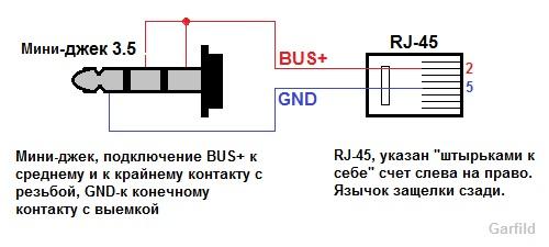 Инструкцию Motorola Gm360