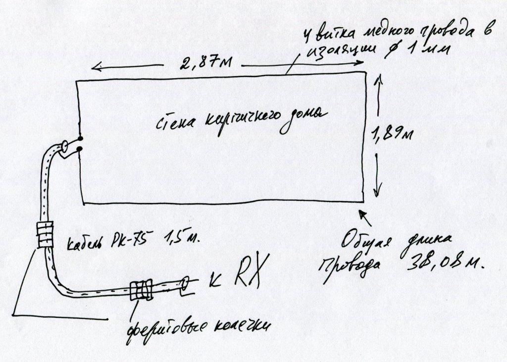 Антенна 14 мгц
