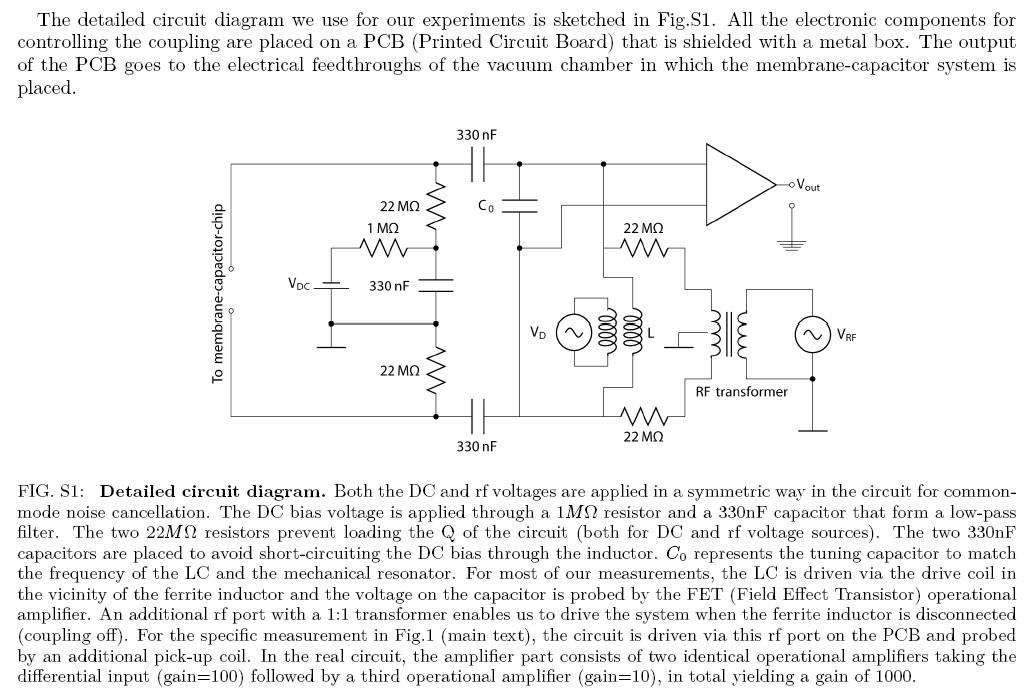 принципа фазовой модуляции