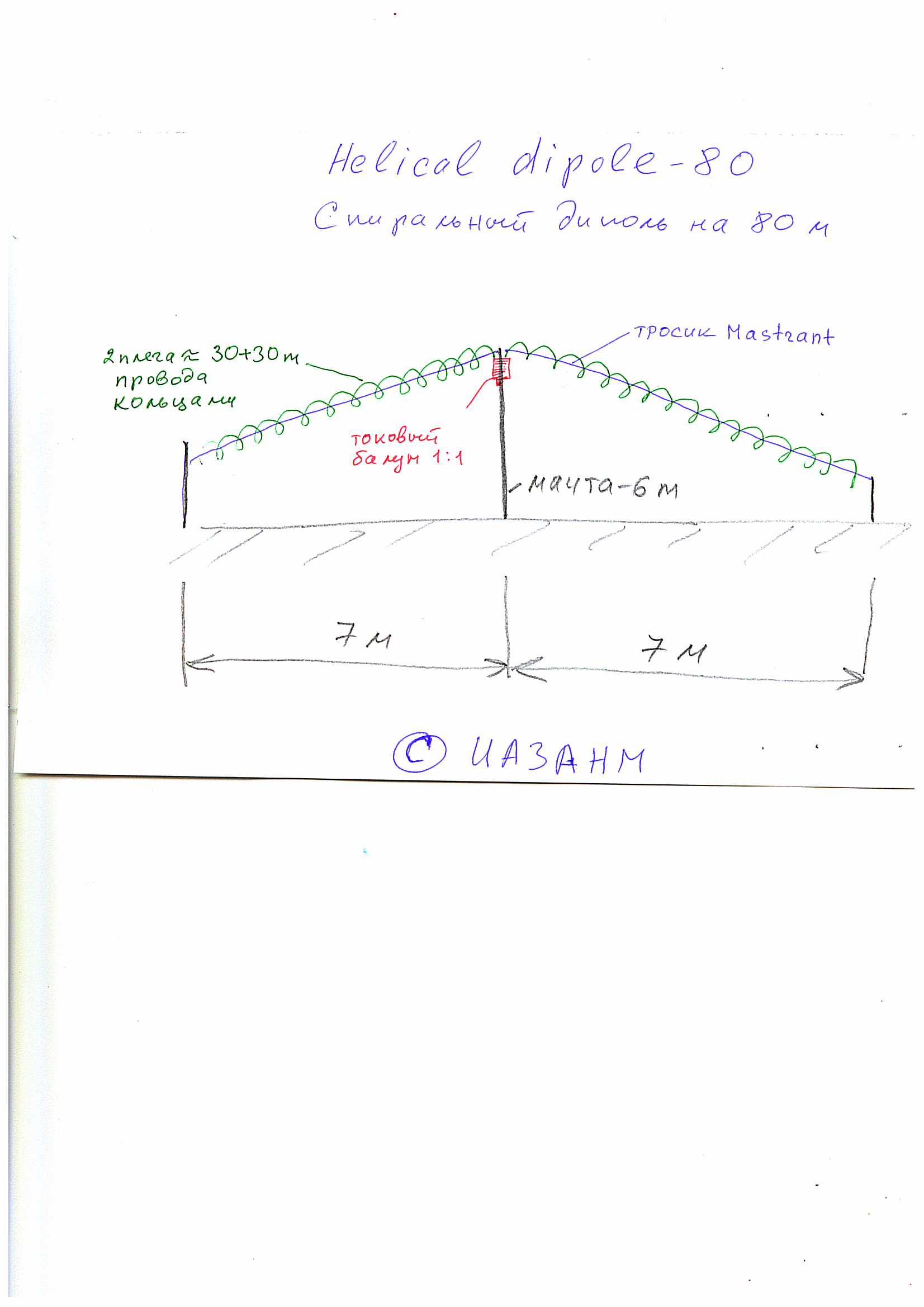 Диполь на 80 метров своими руками фото 732