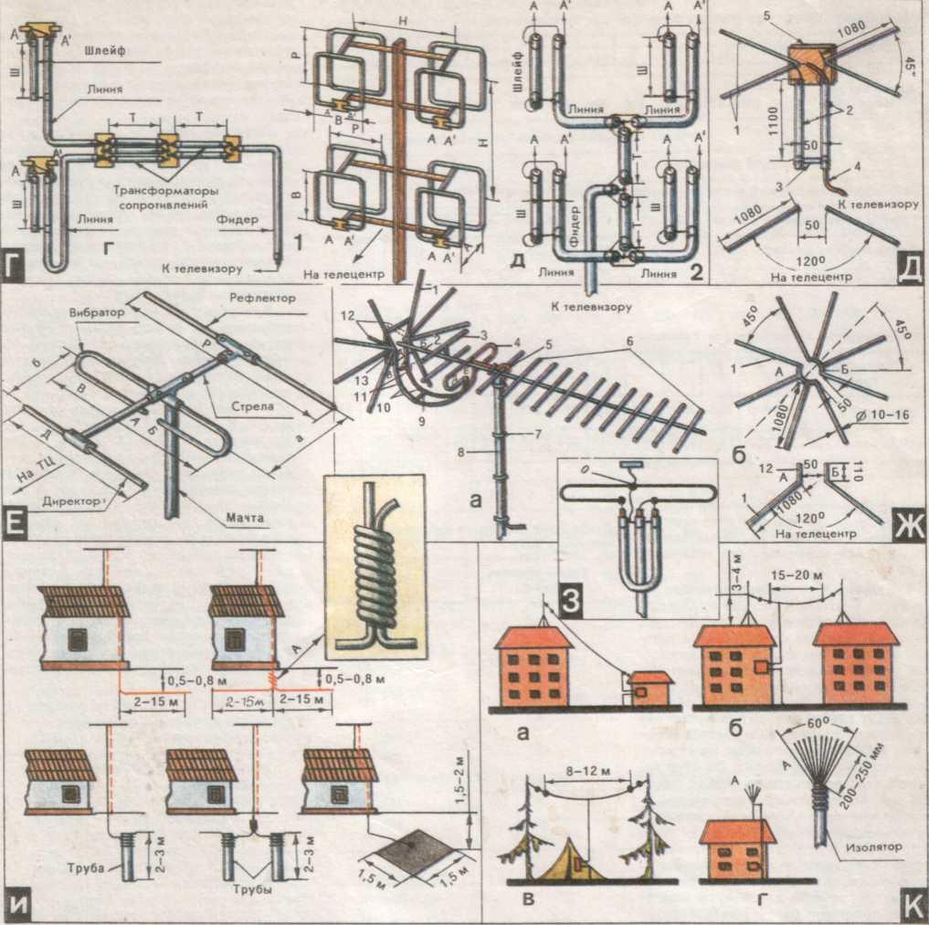 схемы согласования фидера и антенн