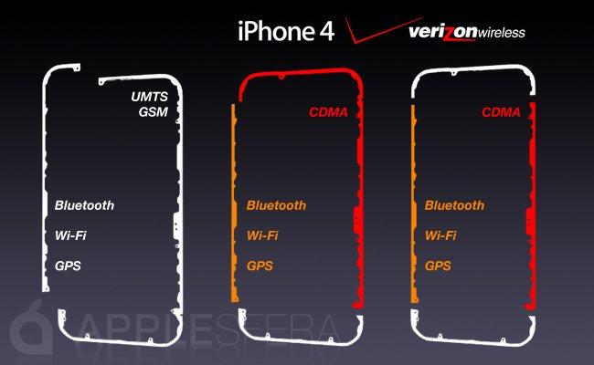 Где находится антенна на айфоне 4s