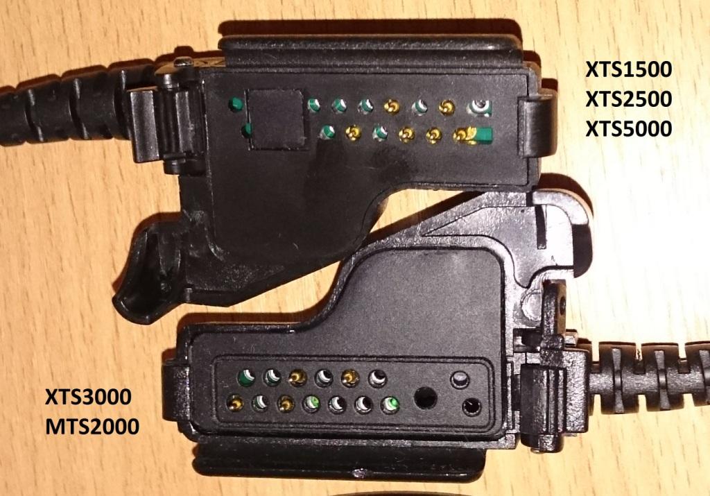 Вопросы по Motorola серий Xts Xtl Astro Spectra