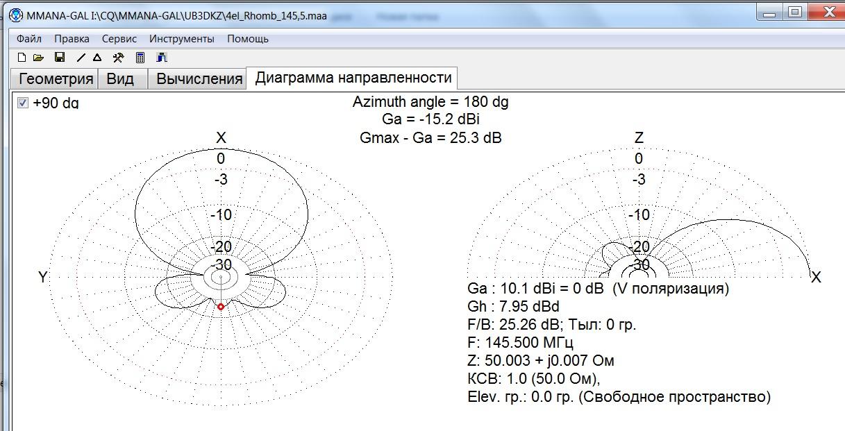 Антенна hb9cv 2