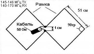Антенна 1 4 на 145 мгц своими руками