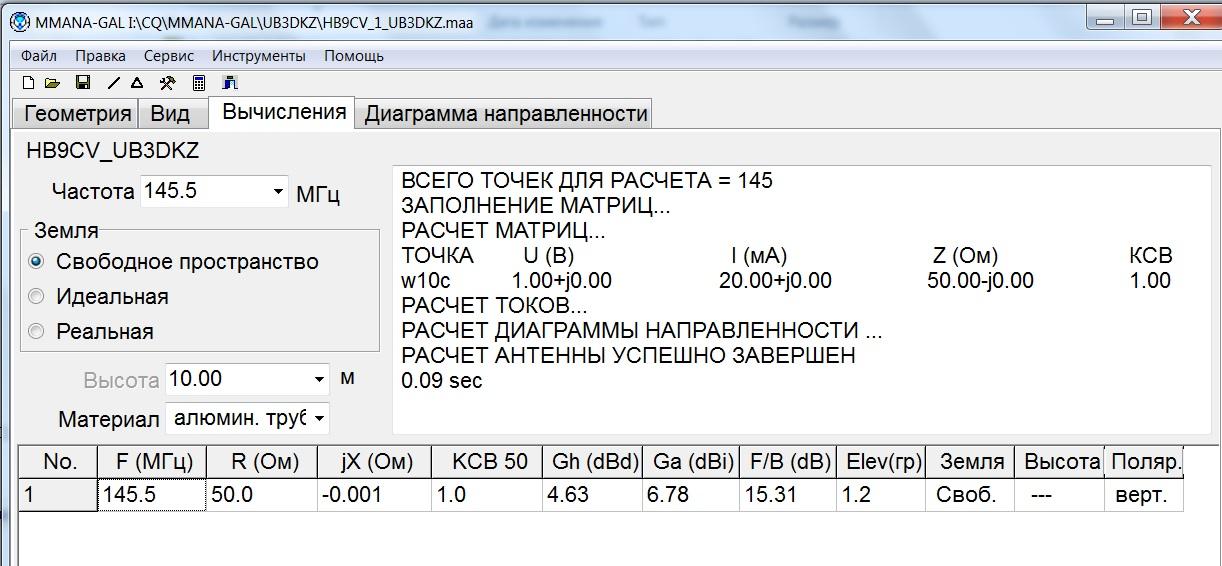 Антенна hb9cv 94