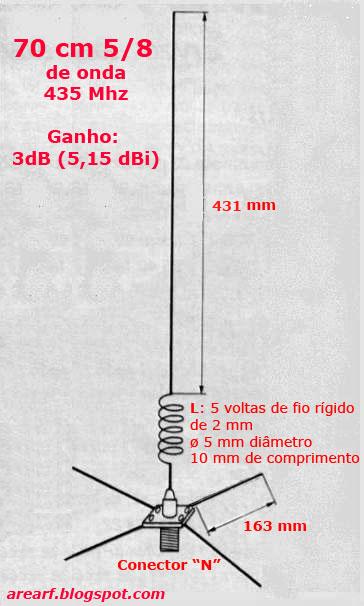 Антенна 5 8 на 145 мгц