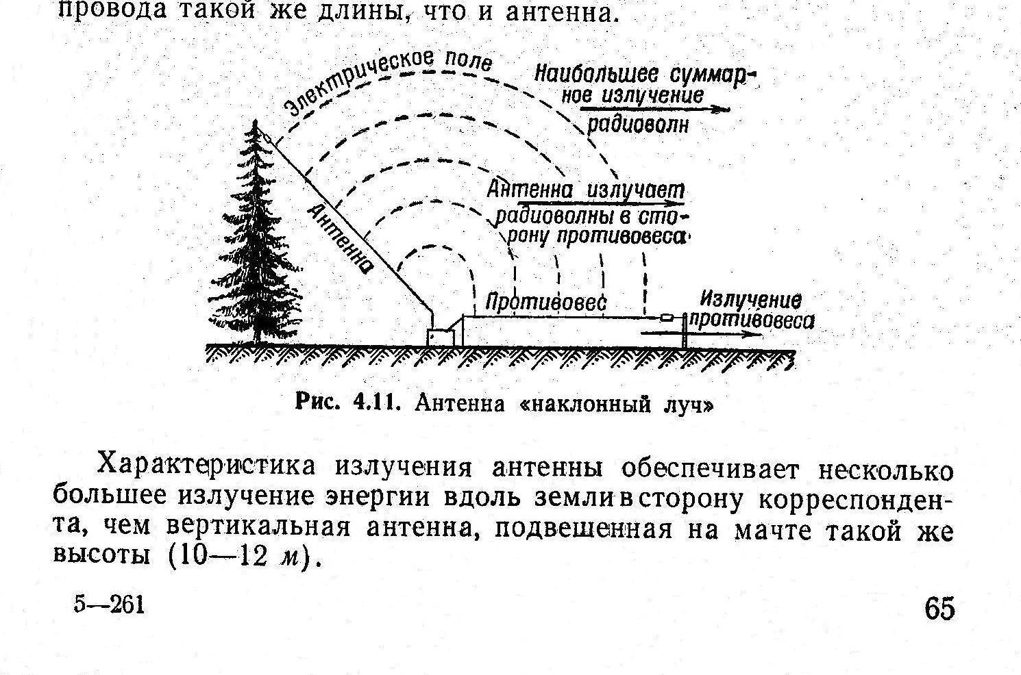Антенна наклонный луч на 160 м своими руками 66