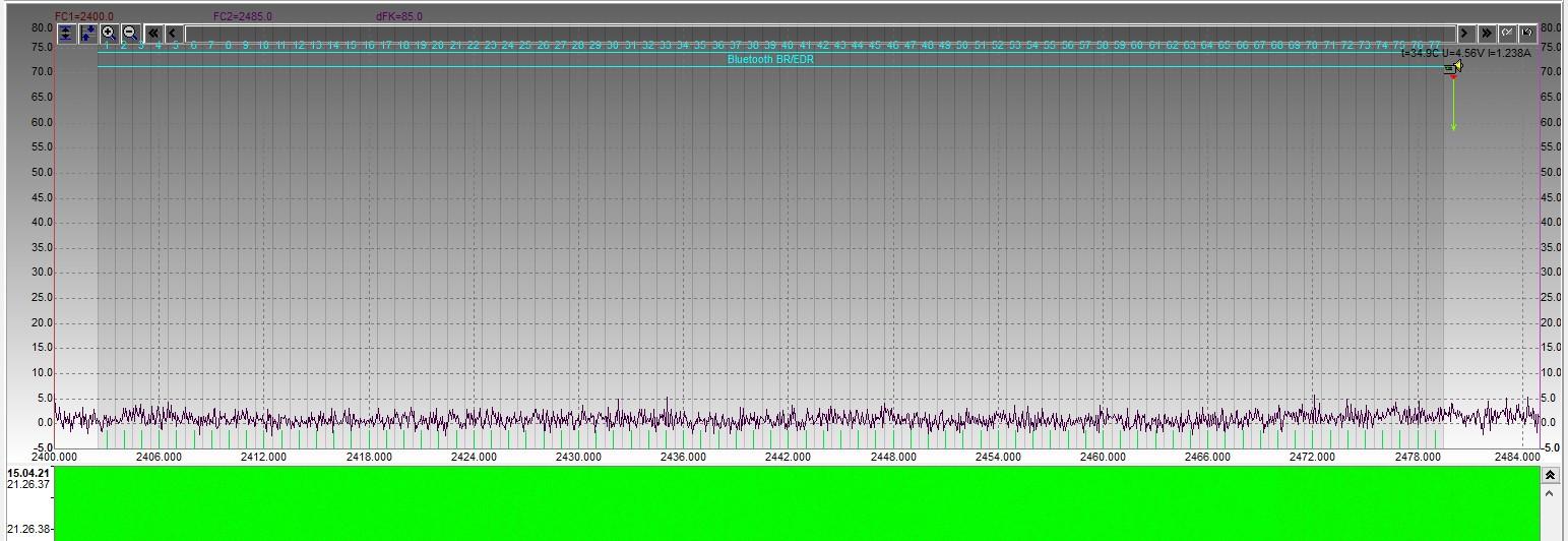 http://www.radioscanner.ru/uploader/2021/bluet.jpg